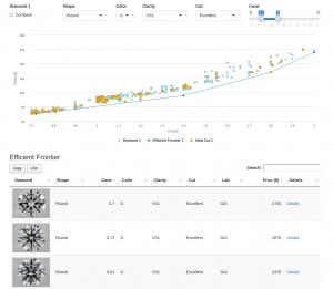 diamond_prices